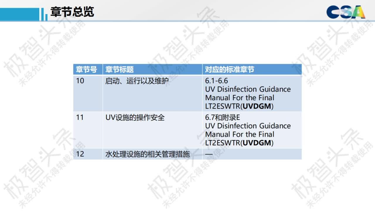 【极智课堂】徐浩:紫外消毒手册10-12章与CSA标准化工作进展